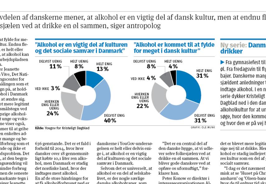 Hver dansker over 18 år købte i gennemsnit 9,5 liter ren alkohol i 2019. Det svarer til 636 genstande.