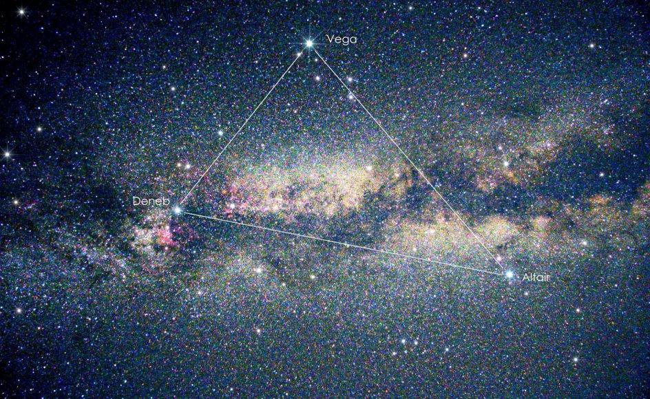 Et billede af stjernehimlen og Mælkevejen, hvor Sommertrekanten er markeret. Netop dette afsnit af himlen er nøje undersøgt for fremmede planeter. – Foto: